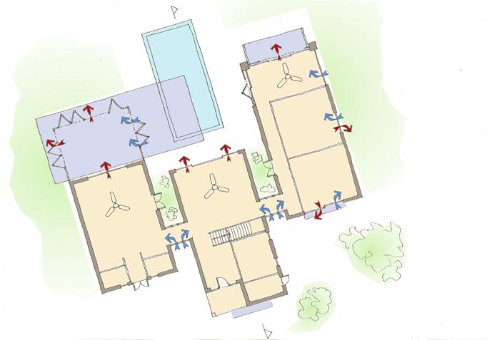 Ventilation strategy for villas